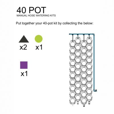40 Pot Manual DIY Kit