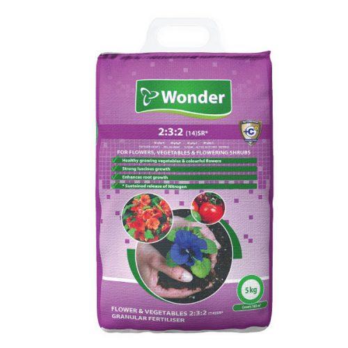 Wonder 2.3.2